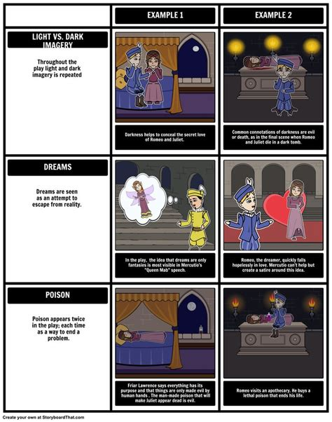 themes of romeo and juliet worksheet 121 best images about themes symbols and motifs on
