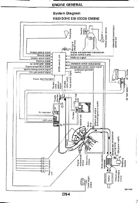 RB20det wiring + vacuum diagrams needed