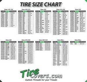 Truck Rims Size Chart Tire Size Chart For Spare Tire Cover And Shades