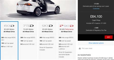 Tesla Model X Price And Range Automotive Product Reviews Net Page 4