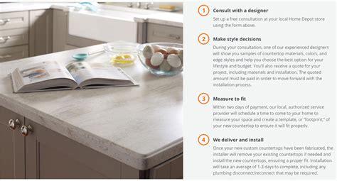Countertop Installation Home Depot - desktop countertops