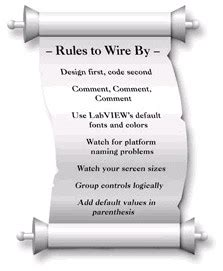 top 11 programming fonts for to wire by part i national instruments