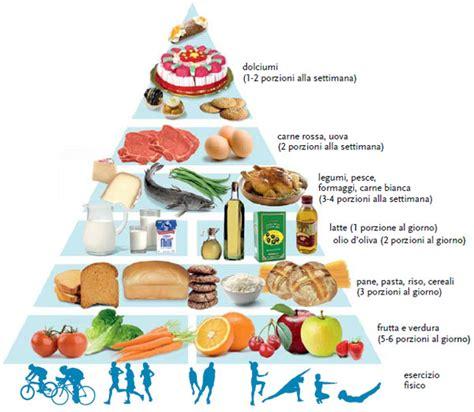 dieta mediterranea alimenti senza categoria pagina 3 in g a m b