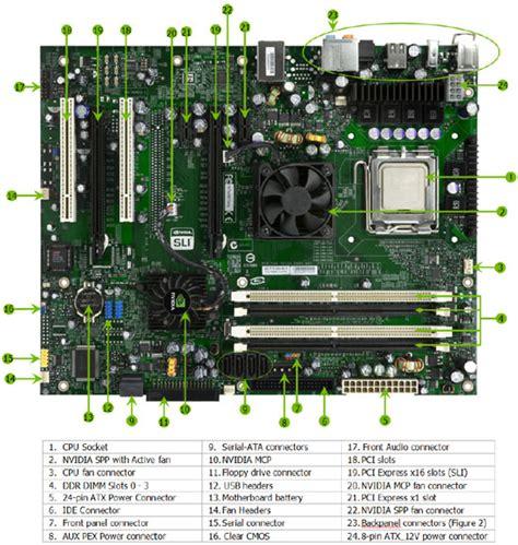 motherboard layout quiz evga 680i lt sli motherboard review legit reviewsnvidia