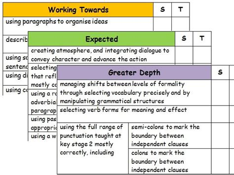 Writing Newspaper Reports Year 6 by Year 6 Independent Writing Assessment Checklists Interim Frameworks By Chrisp140391 Teaching