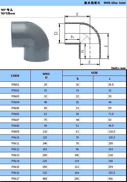 Pipa Galvanis Dia 6 din standard pvc pipe fitting 90 degree supply view