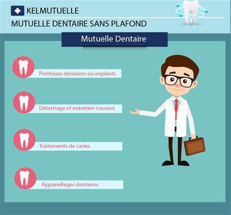 Mutuelle Sans Plafond by Devis Mutuelle Dentaire Sans Plafond Pas Cher En Ligne