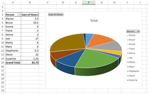 pivot table and chart in excel excel for architects part 2 archsmarter