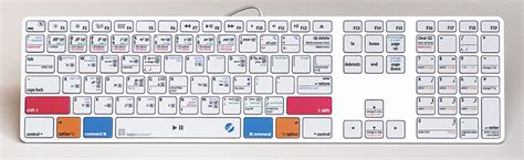 keyboard overlay template amazing keyboard overlay template pictures inspiration
