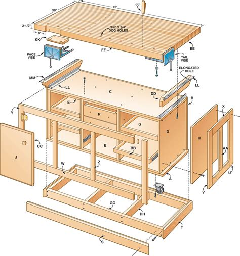 cabinet frames woodoperating for beginners how to choose