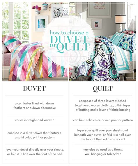 decor   difference  duvets  quilts