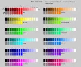 rgb color chart rgb color chart pdf images