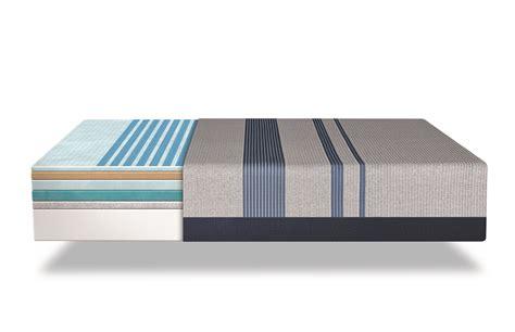 Midwest Mattress Ames by Serta Icomfort Blue Max 3000 Elite Plush