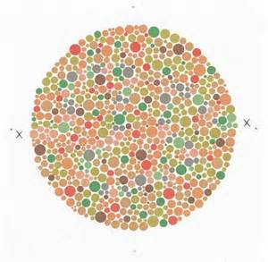 color blind in genomicdisorders color blindness