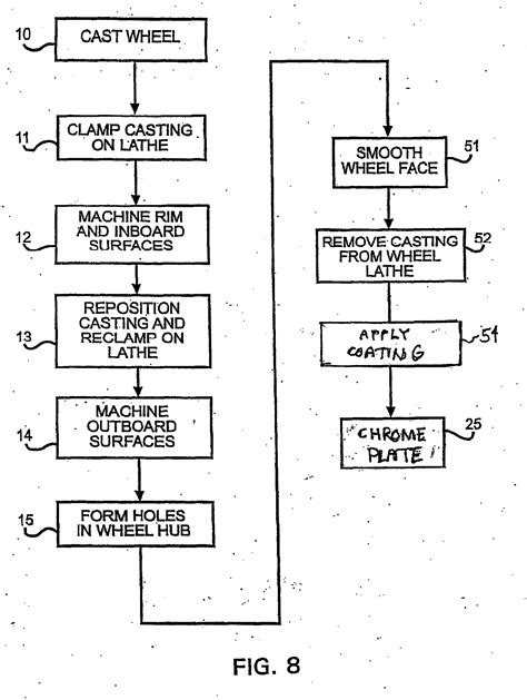 chrome plating process diagram patent ep1439018a1 process for chrome plating a vehicle