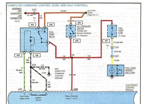 1985 chevy corvette wiring diagram 1985 free engine