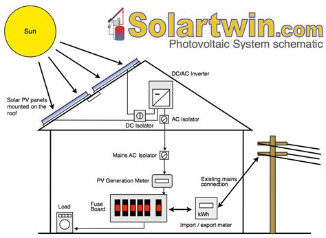solar panels diagram home solar panel system diagram how to solar power your home