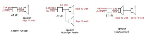 Trafo Matching Speaker Toa selyaproduct