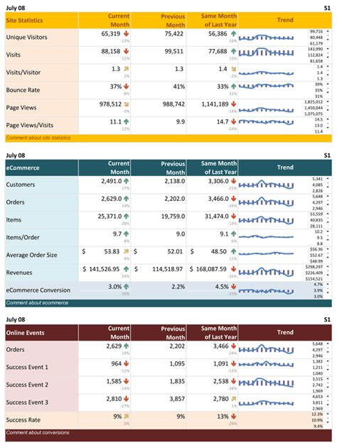 excel dashboard template free free excel 174 dashboard templates to create detailed reports