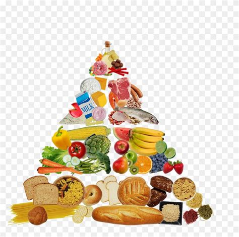 Food Healthy Diet healthy diet food pyramid nutrition clip diet for