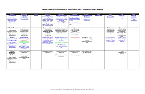 curriculum mapping template curriculum map template beepmunk