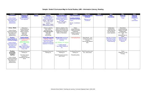 Curriculum Map Template   beepmunk