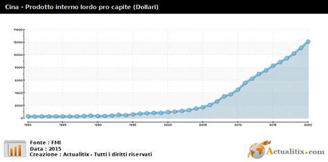 prodotto interno lordo mondiale cina prodotto interno lordo pro capite dollari