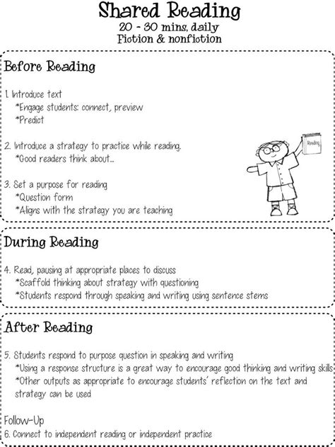 read aloud lesson plan template this shared reading chart is great for teachers and