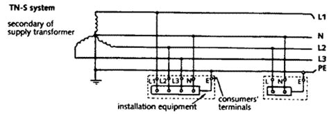 tn s earthing diagram tlc electrical supplies