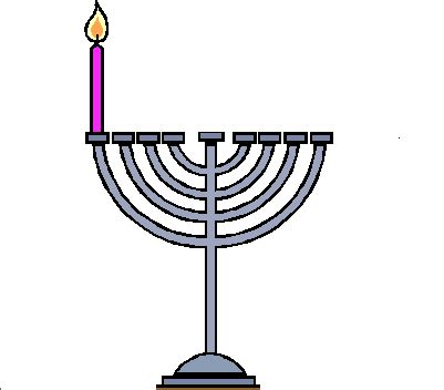 order of lighting chanukah candles chanukah and rationale for order of candle lighting