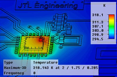 integrated circuit thermal modelling integrated circuit thermal modelling 28 images thermal analysis of integrated circuit cable