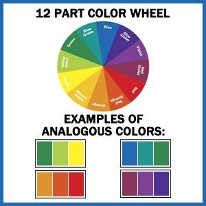 analogous color scheme exles analogous colors tutorial color wheel color study