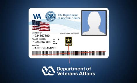 Va Cards - va issuing new id cards to fight fraud govinfosecurity