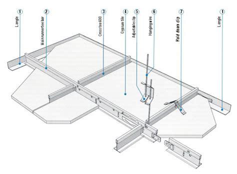 suspended drywall ceiling details car interior design