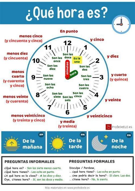 las locuciones en espaol 8476354754 las 25 mejores ideas sobre actividades con decir la hora en actividades de tiempo