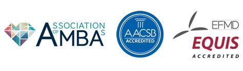 Association Of Mba Accreditation by Cass Milestones Cass Business School