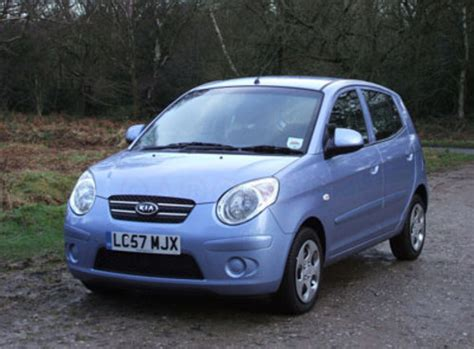 Kia Picanto 2005 Review Kia Picanto 2003 2004 2005 2006 Workshop Service Repair