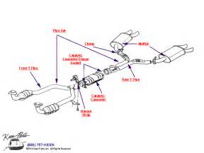 Diagram Of Exhaust System 1987 Corvette Exhaust System Parts Parts Accessories