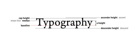 typography wiki file typography line terms alternate svg wikimedia commons