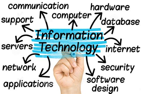 information technology report sle 5 amazing features in office 365 that you probably don t