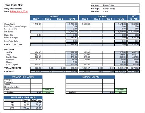 ticket sales spreadsheet template craft atelier b co