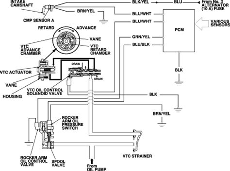 repair guides engine mechanical components variable