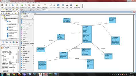 faire un diagramme de classe en ligne diagramme de classe gestion de stock d un supermarch 233