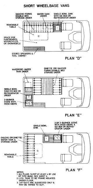 conversion van floor plans short wheel base van conversion floor plans conversion