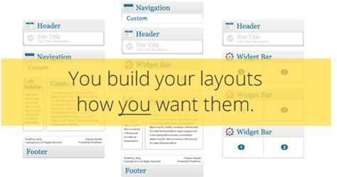 wordpress themes layout builder ithemes builder wordpress theme framework ithemes