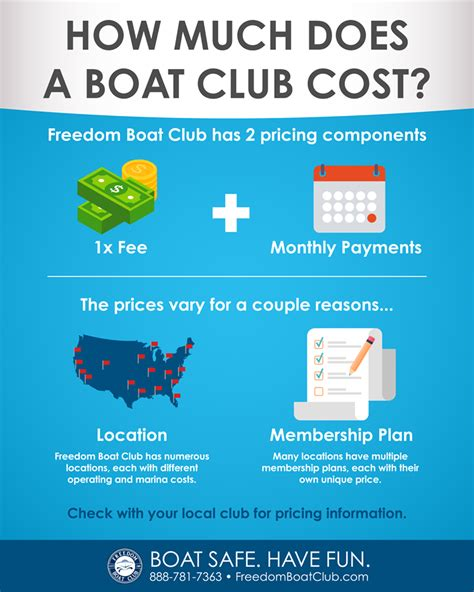 how much does freedom boat club cost freedom boat club of greater boston posts facebook