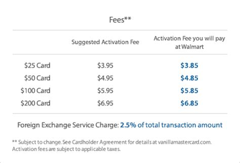 Vanilla Visa Gift Card Customer Service - vanilla card activation number