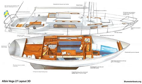 bluewater boat owners the albin vega 27 sailboat bluewaterboats org