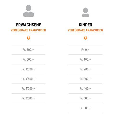 deutsche bank banking ã berweisung gro 223 artig 252 berweisungsbest 228 tigung ideen der schaltplan