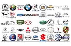 Who Makes Cars Auto Insurance Rates